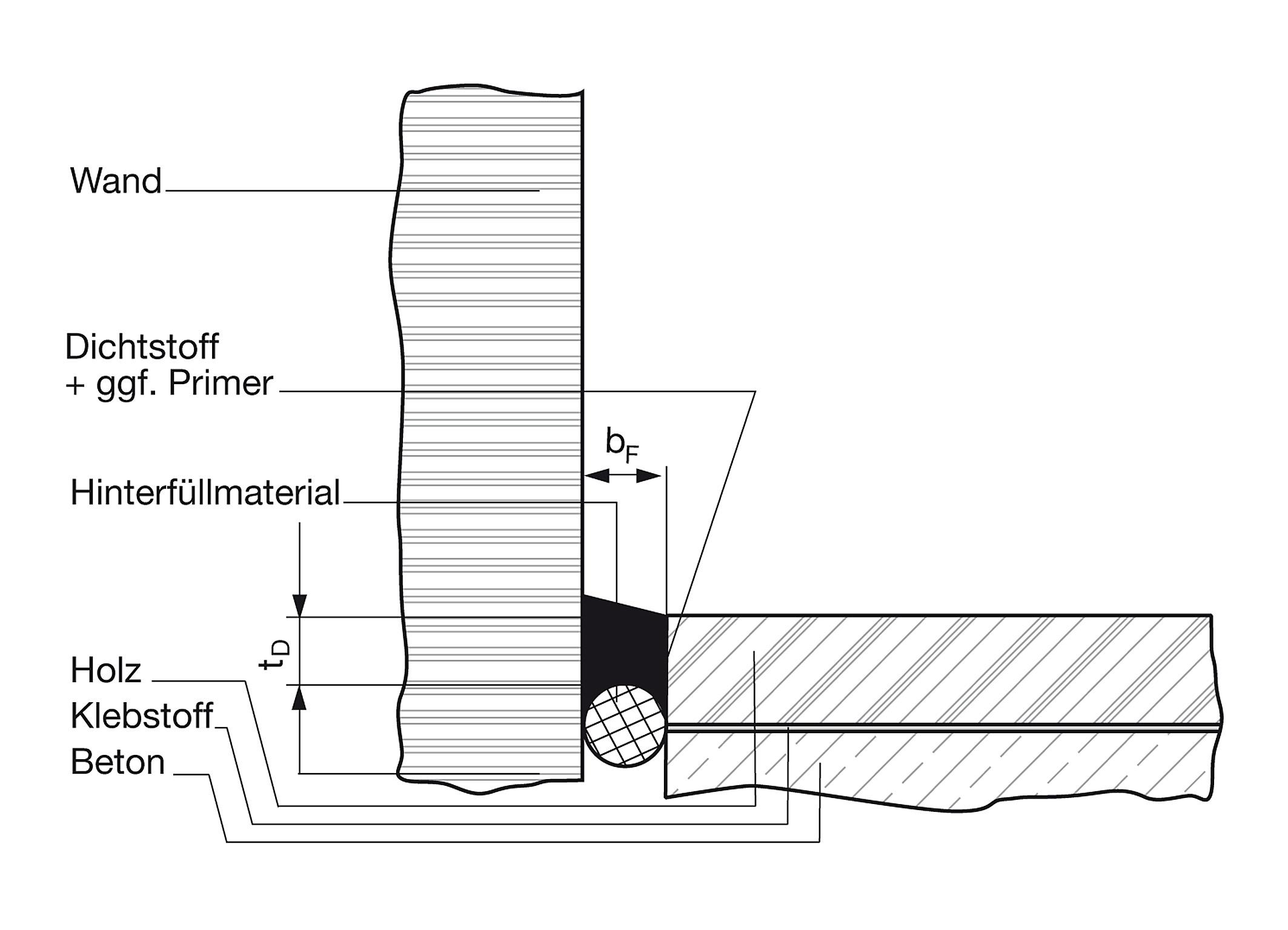 ivd merkblatt nr 8 konstruktive ausf hrung und abdichtung von fugen im holzfu bodenbereich. Black Bedroom Furniture Sets. Home Design Ideas
